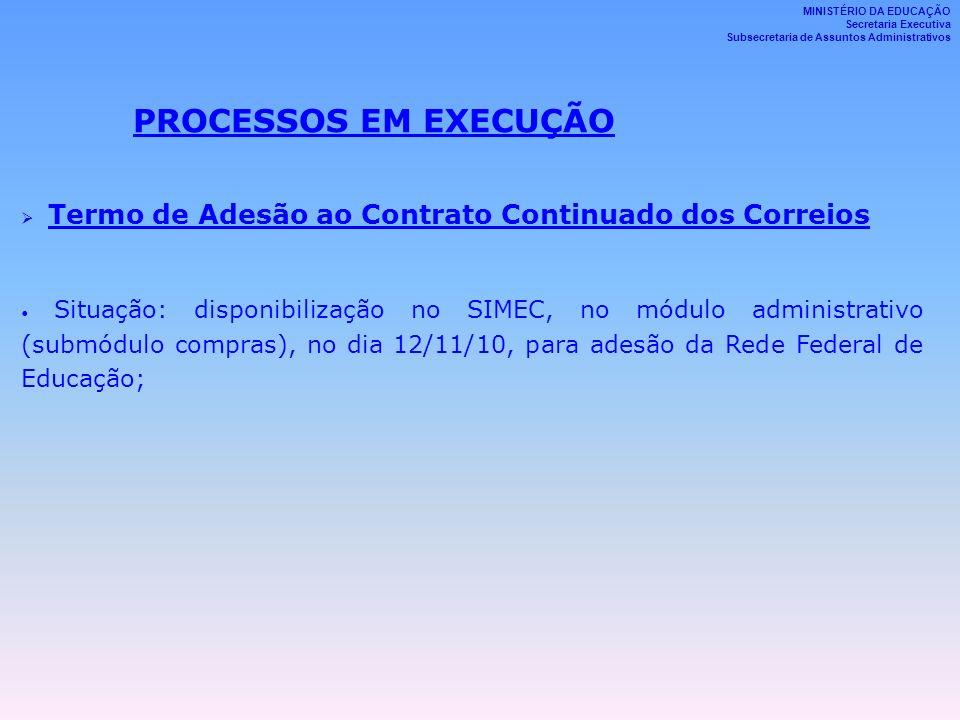 PROCESSOS EM EXECUÇÃO Termo de Adesão ao Contrato Continuado dos Correios Situação: disponibilização no SIMEC, no módulo administrativo (submódulo com