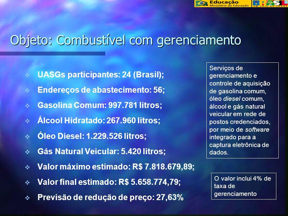 Objeto: Combustível com gerenciamento UASGs participantes: 24 (Brasil); Endereços de abastecimento: 56; Gasolina Comum: 997.781 litros; Álcool Hidrata