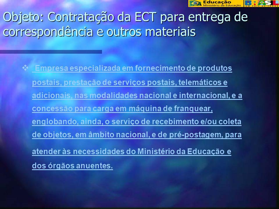 Objeto: Contratação da ECT para entrega de correspondência e outros materiais Objeto: Contratação da ECT para entrega de correspondência e outros mate