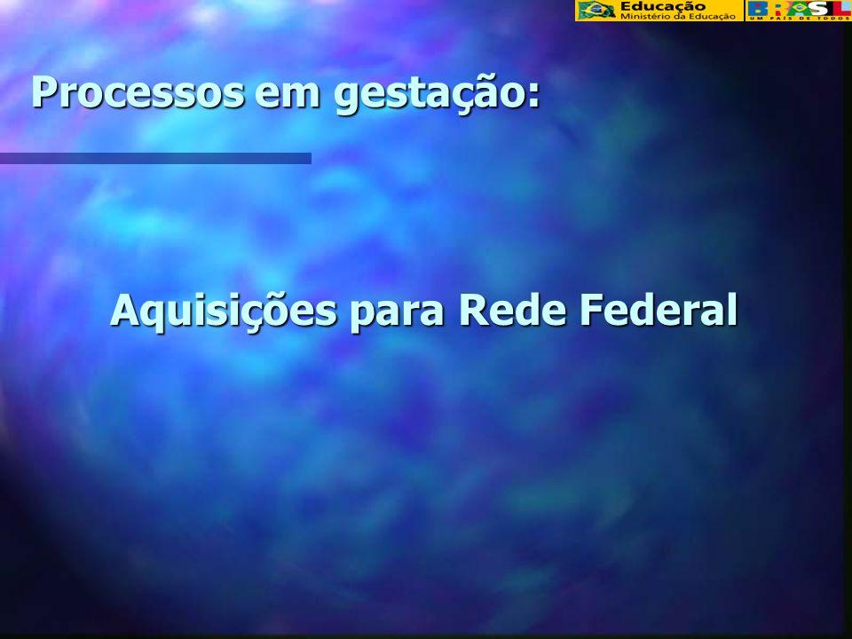 Aquisições para Rede Federal Aquisições para Rede Federal Processos em gestação: