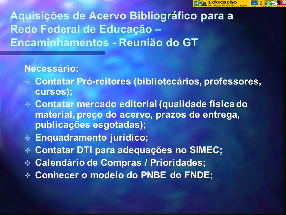 Aquisições de Acervo Bibliográfico para a Rede Federal de Educação – Encaminhamentos - Reunião do GT Necessário: Contatar Pró-reitores (bibliotecários