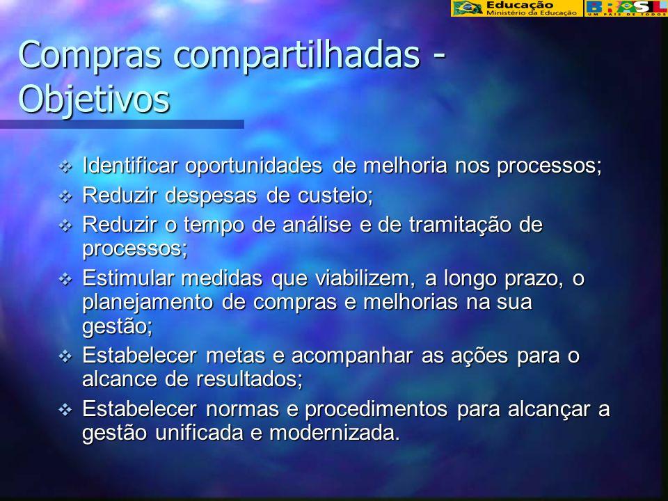 Compras compartilhadas - Objetivos Identificar oportunidades de melhoria nos processos; Identificar oportunidades de melhoria nos processos; Reduzir d