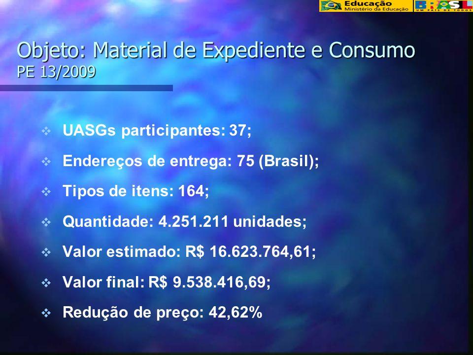 Objeto: Material de Expediente e Consumo PE 13/2009 UASGs participantes: 37; Endereços de entrega: 75 (Brasil); Tipos de itens: 164; Quantidade: 4.251.211 unidades; Valor estimado: R$ 16.623.764,61; Valor final: R$ 9.538.416,69; Redução de preço: 42,62%