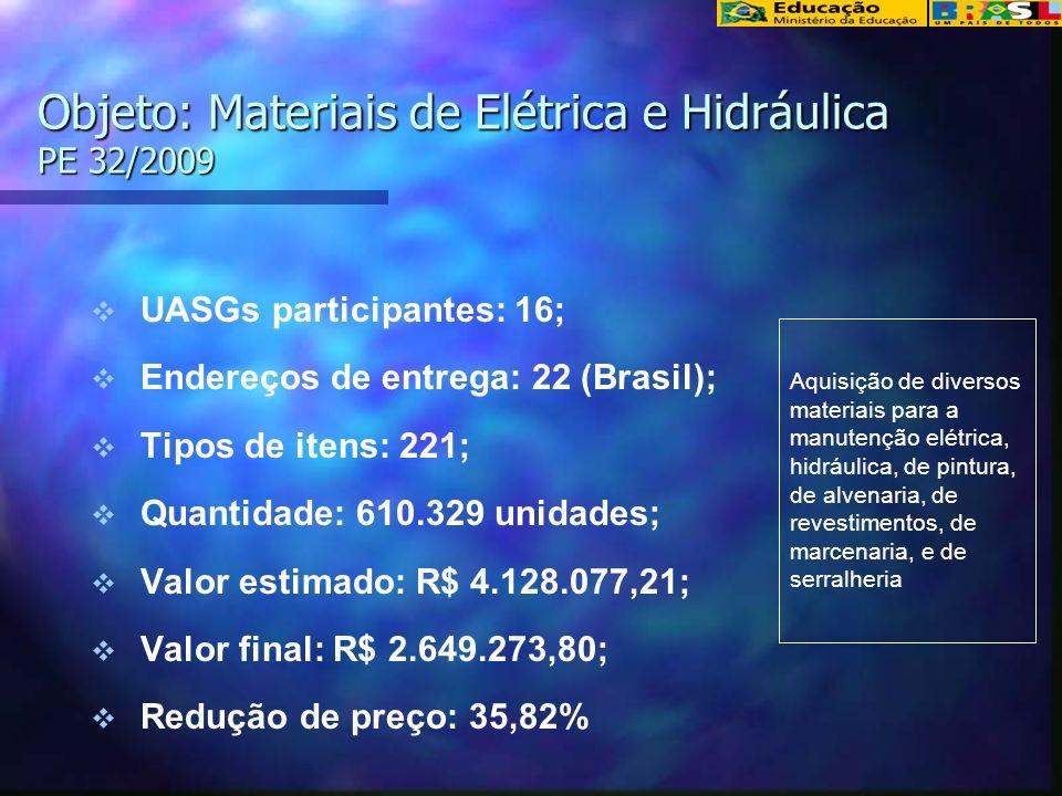 Objeto: Materiais de Elétrica e Hidráulica PE 32/2009 UASGs participantes: 16; Endereços de entrega: 22 (Brasil); Tipos de itens: 221; Quantidade: 610.329 unidades; Valor estimado: R$ 4.128.077,21; Valor final: R$ 2.649.273,80; Redução de preço: 35,82% Aquisição de diversos materiais para a manutenção elétrica, hidráulica, de pintura, de alvenaria, de revestimentos, de marcenaria, e de serralheria