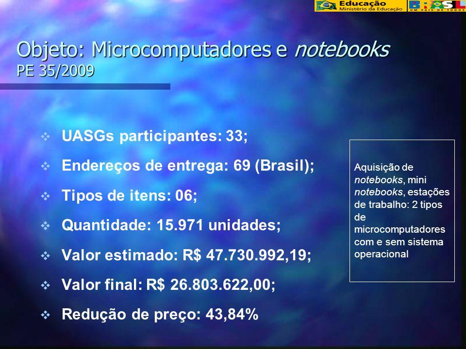 Objeto: Microcomputadores e notebooks PE 35/2009 UASGs participantes: 33; Endereços de entrega: 69 (Brasil); Tipos de itens: 06; Quantidade: 15.971 un