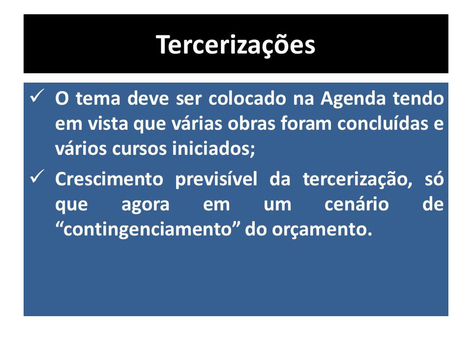 Tercerizações O tema deve ser colocado na Agenda tendo em vista que várias obras foram concluídas e vários cursos iniciados; Crescimento previsível da tercerização, só que agora em um cenário de contingenciamento do orçamento.