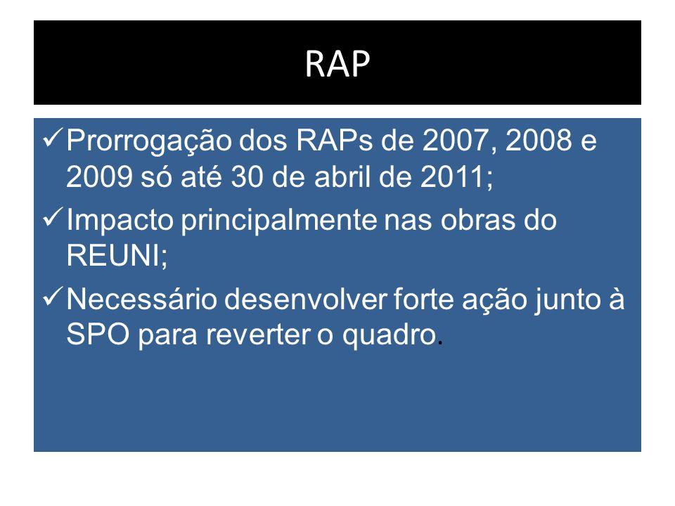 RAP Prorrogação dos RAPs de 2007, 2008 e 2009 só até 30 de abril de 2011; Impacto principalmente nas obras do REUNI; Necessário desenvolver forte ação junto à SPO para reverter o quadro.