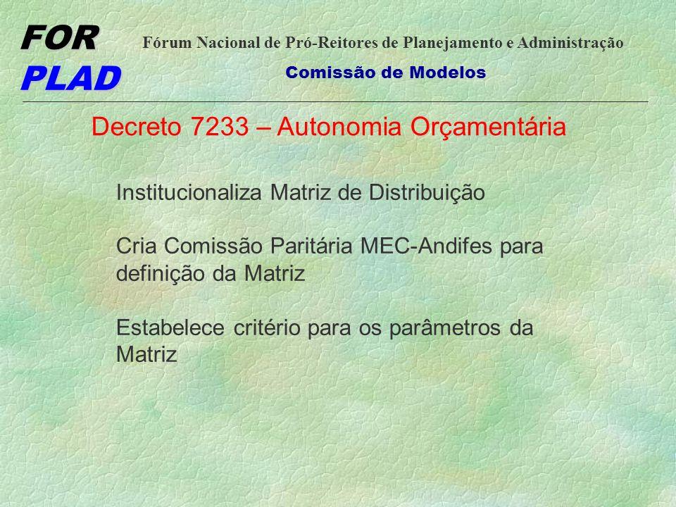 FOR PLAD Fórum Nacional de Pró-Reitores de Planejamento e Administração Comissão de Modelos Decreto 7233 – Autonomia Orçamentária Institucionaliza Matriz de Distribuição Cria Comissão Paritária MEC-Andifes para definição da Matriz Estabelece critério para os parâmetros da Matriz