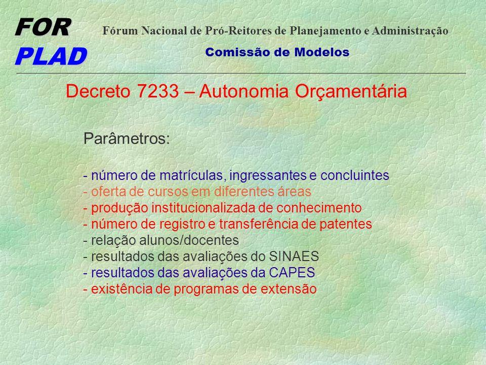 FOR PLAD Fórum Nacional de Pró-Reitores de Planejamento e Administração Comissão de Modelos Decreto 7233 – Autonomia Orçamentária Parâmetros: - número