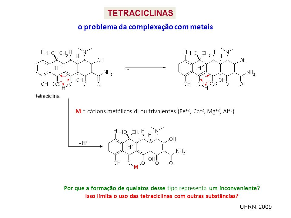 :: :: tetraciclina Por que a formação de quelatos desse tipo representa um inconveniente.