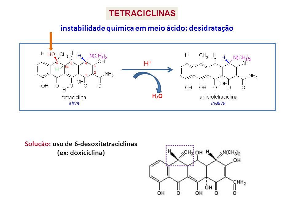 tetraciclina ativa H+H+ 5a 6 5 1 2 3 4 anidrotetraciclina inativa H2OH2O instabilidade química em meio ácido: desidratação TETRACICLINAS Solução: uso de 6-desoxitetraciclinas (ex: doxiciclina)