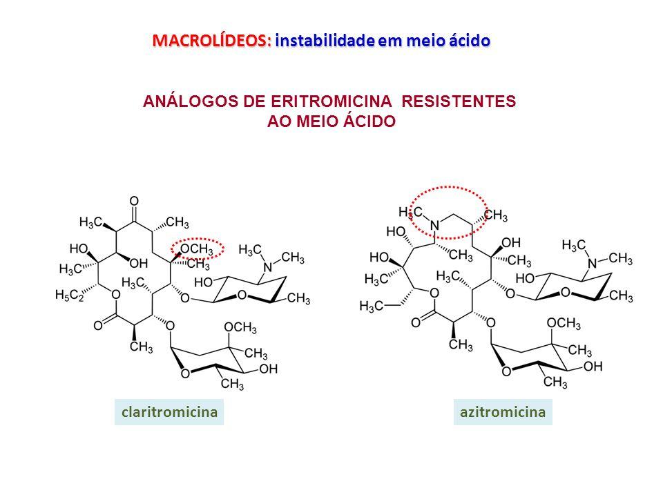 MACROLÍDEOS: instabilidade em meio ácido ANÁLOGOS DE ERITROMICINA RESISTENTES AO MEIO ÁCIDO claritromicinaazitromicina