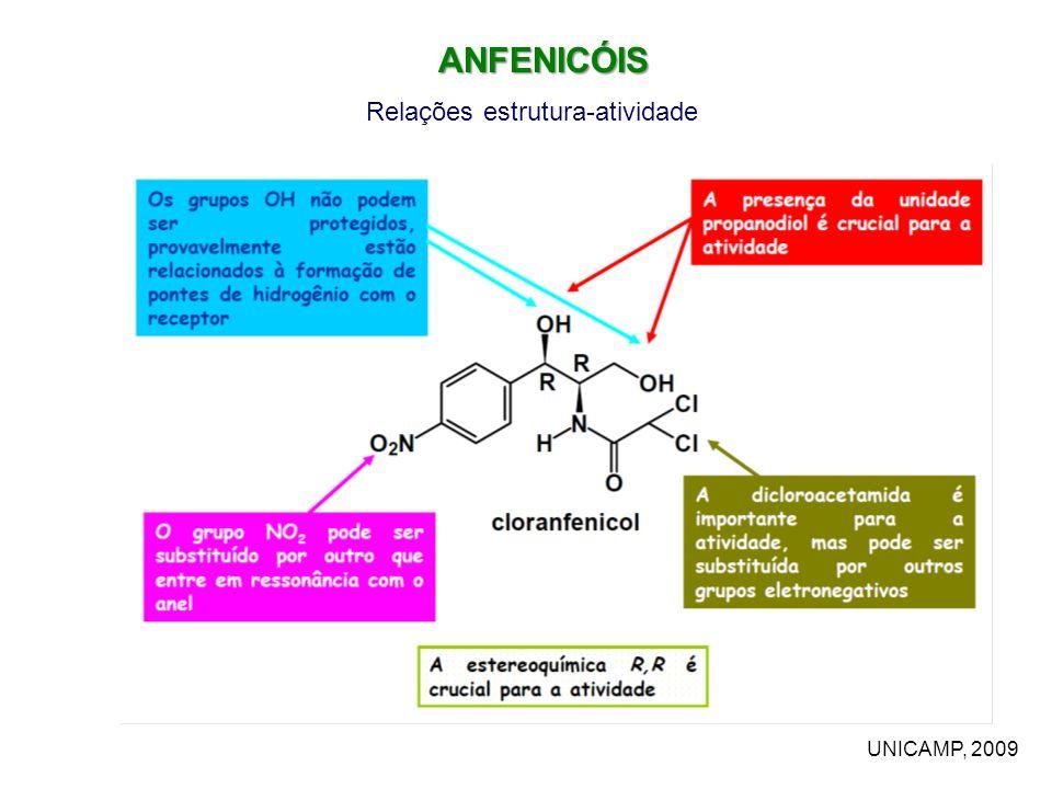 Rolitetraciclina: pró-fármaco hidrossolúvel de tetraciclina unidade temporária solubilizadora protonação do N terciário N-base de Mannich: bioativação espontânea por alteração de pH