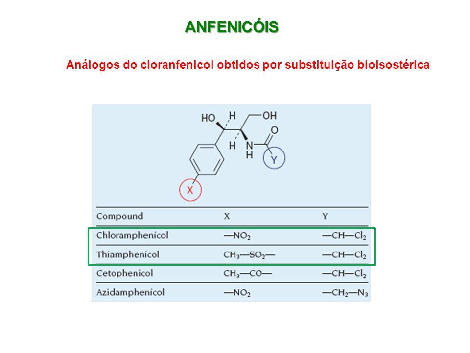 palmitato de cloranfenicol hemisuccinato de cloranfenicol CLORANFENICOL (antibiótico) lipasesesterases PRÓ-FÁRMACOS DE CLORANFENICOL essa hidroxila faz parte do farmacóforo ANFENICÓIS