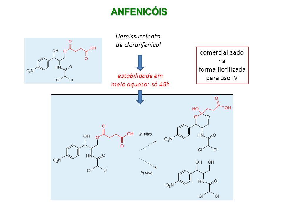 instabilidade química em meio básico TETRACICLINAS isotetraciclinas: inativas