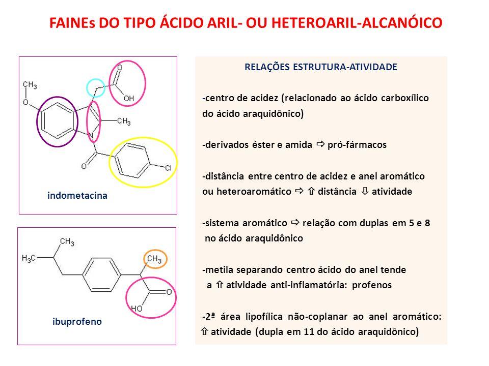 FAINEs DO TIPO ÁCIDO ARIL- OU HETEROARIL-ALCANÓICO RELAÇÕES ESTRUTURA-ATIVIDADE -centro de acidez (relacionado ao ácido carboxílico do ácido araquidôn