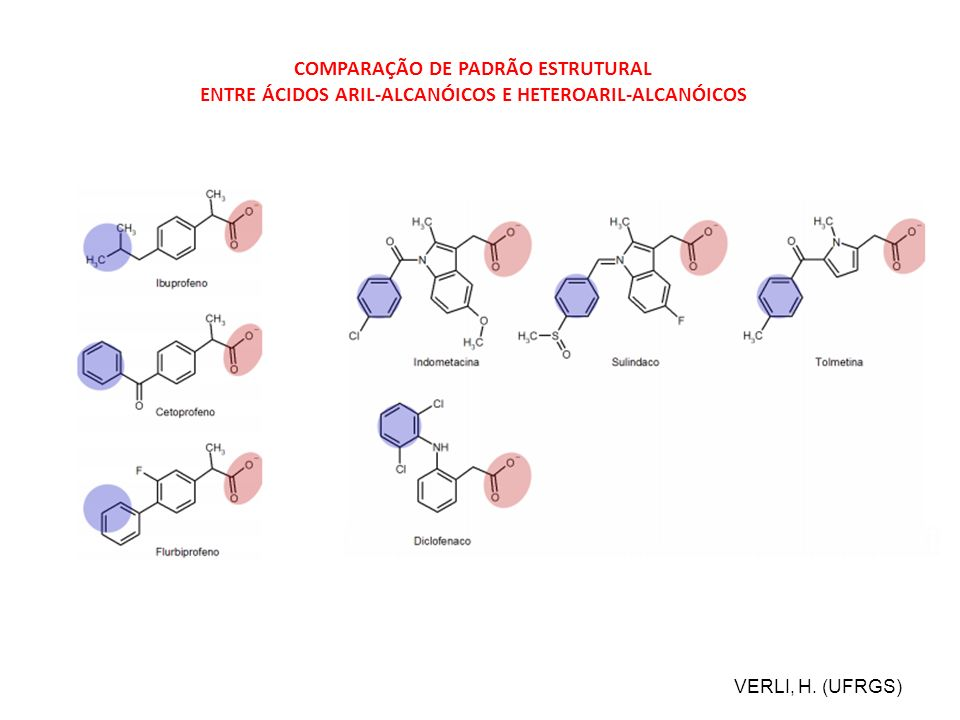 COMPARAÇÃO DE PADRÃO ESTRUTURAL ENTRE ÁCIDOS ARIL-ALCANÓICOS E HETEROARIL-ALCANÓICOS VERLI, H. (UFRGS)