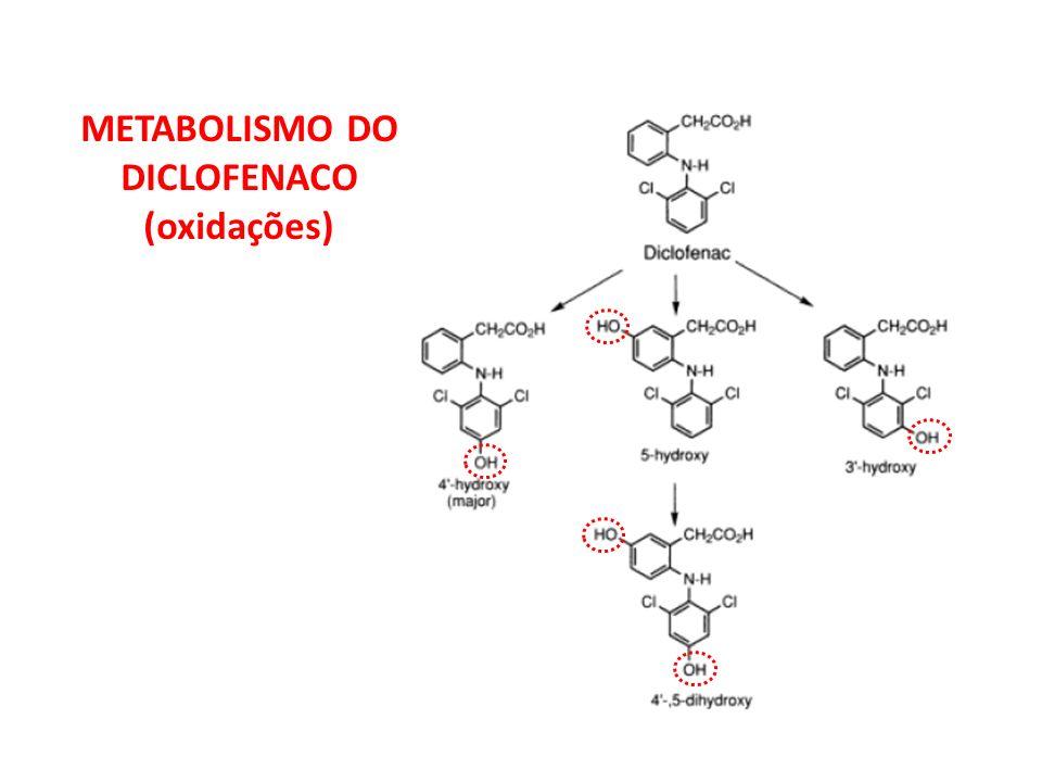METABOLISMO DO DICLOFENACO (oxidações)