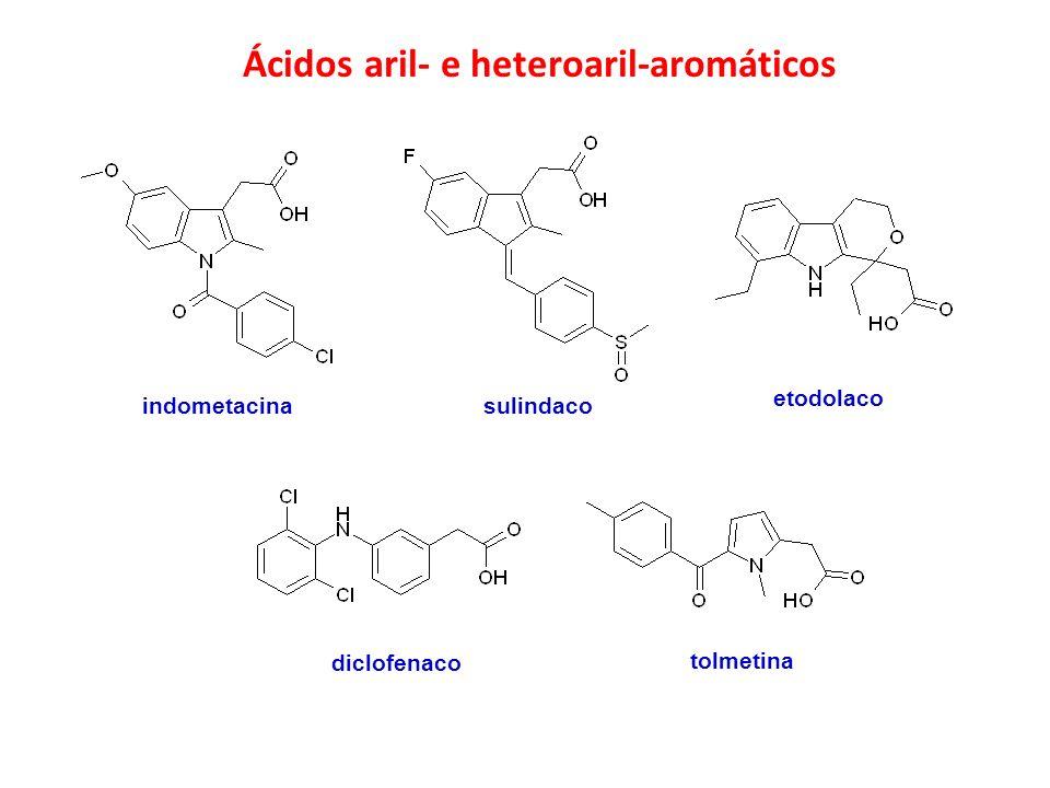 indometacinasulindaco tolmetina diclofenaco etodolaco Ácidos aril- e heteroaril-aromáticos