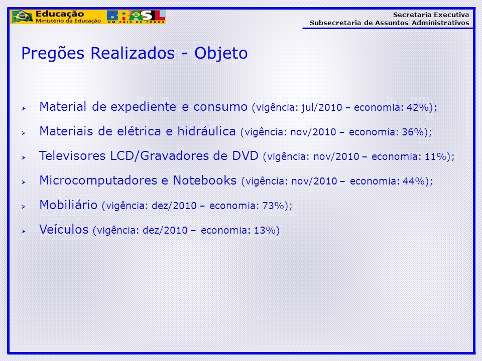Secretaria Executiva Subsecretaria de Assuntos Administrativos Material de expediente e consumo (vigência: jul/2010 – economia: 42%); Materiais de elé