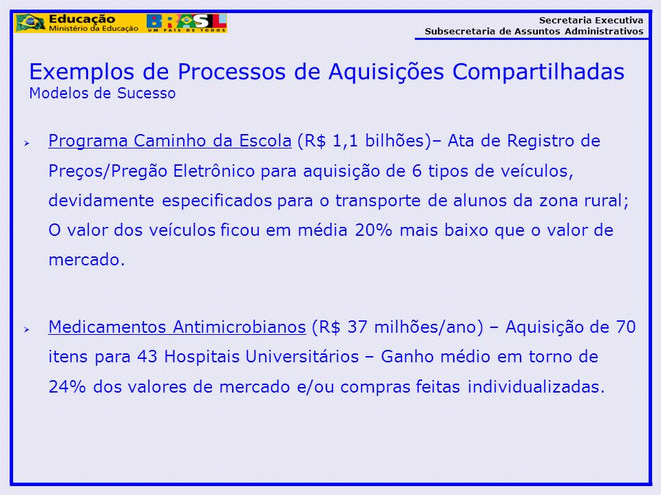 Secretaria Executiva Subsecretaria de Assuntos Administrativos Exemplos de Processos de Aquisições Compartilhadas Modelos de Sucesso Programa Caminho