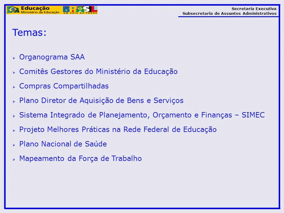 Secretaria Executiva Subsecretaria de Assuntos Administrativos Organograma SAA Subsecretaria de Assuntos Administrativos (Valéria Grilanda) Gabinete Coordenação de Planejamento e Orçamento Coordenação de Acompanhamento de Processos Administrativos Coordenação de Execução Orçamentária E Financeira Coordenação Geral de Recursos Logísticos (Thelma Menezes) Coordenação Geral de Gestão de Pessoas (Leonel Cunha) Coordenação Geral de Compras e Contratos (Silvério Cruz) Contatos: Gabinete SAA: (61) 2022-7000 Coordenação Geral de Compras e Contratos: (61) 2022-7036 Coordenação Geral de Gestão de Pessoas: (61) 2022-7232 Coordenação Geral de Recursos Logísticos: (61) 2022-7103
