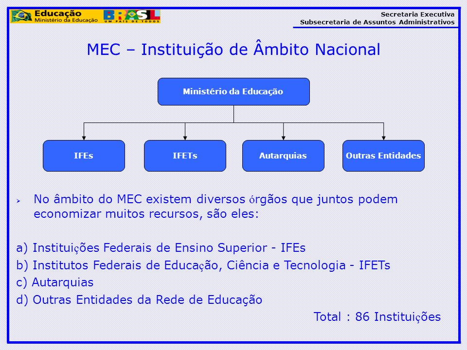 Secretaria Executiva Subsecretaria de Assuntos Administrativos MEC – Instituição de Âmbito Nacional Ministério da Educação IFEsOutras EntidadesIFETsAu