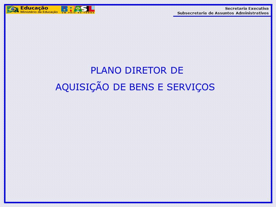Secretaria Executiva Subsecretaria de Assuntos Administrativos PLANO DIRETOR DE AQUISIÇÃO DE BENS E SERVIÇOS