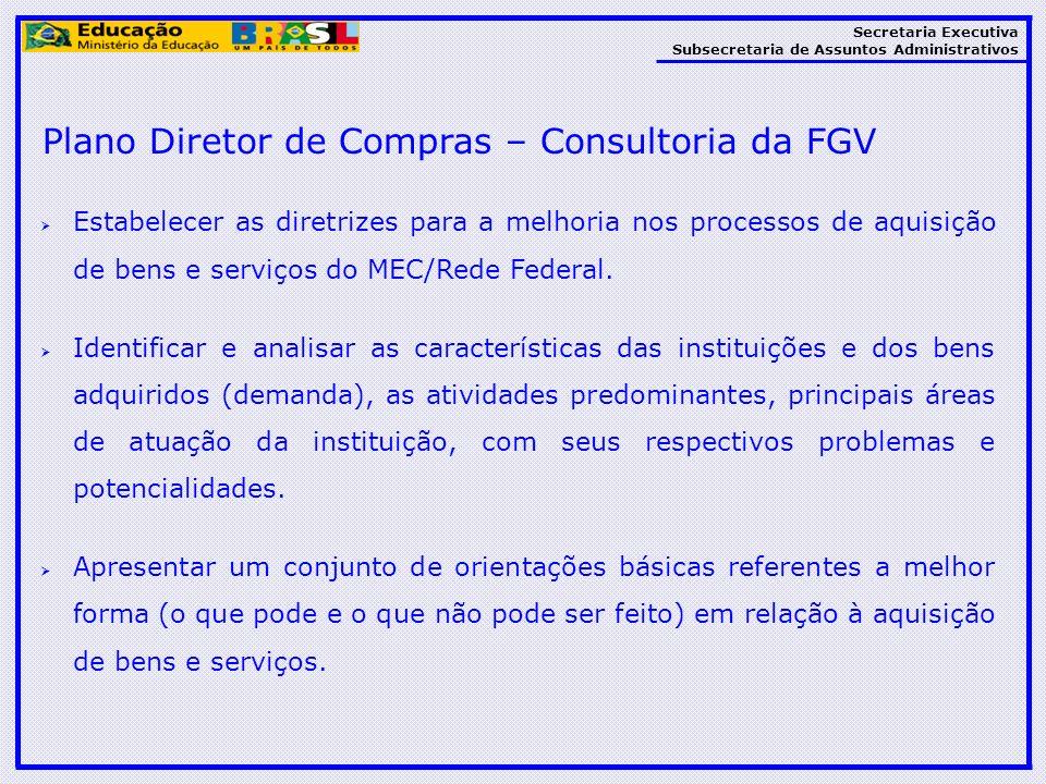 Secretaria Executiva Subsecretaria de Assuntos Administrativos Plano Diretor de Compras – Consultoria da FGV Estabelecer as diretrizes para a melhoria