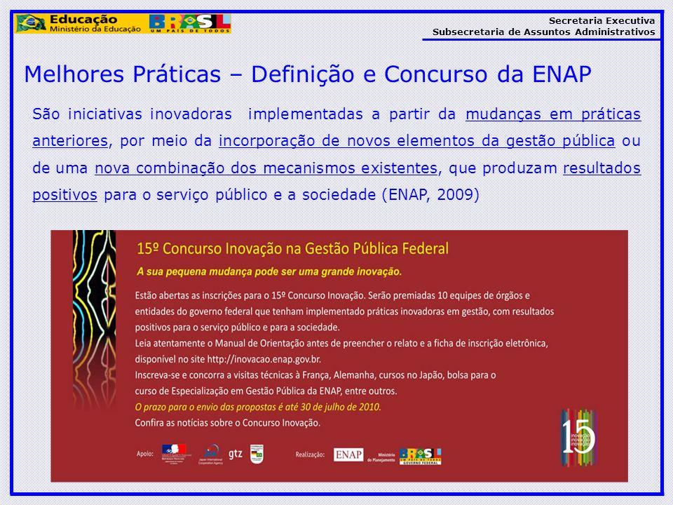 Secretaria Executiva Subsecretaria de Assuntos Administrativos Melhores Práticas – Definição e Concurso da ENAP São iniciativas inovadoras implementad