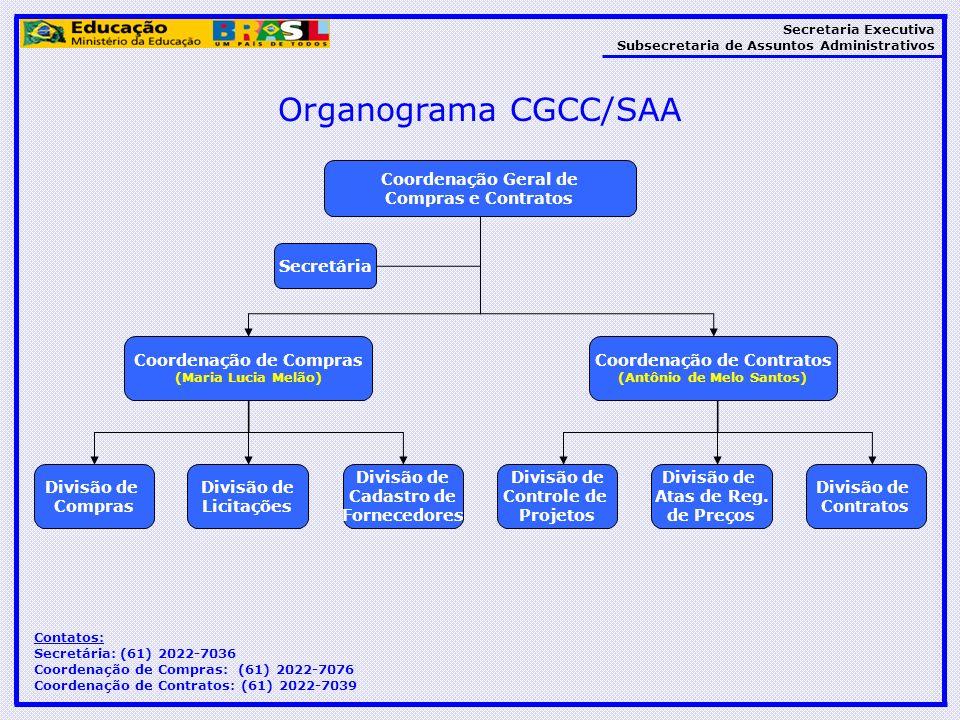 Secretaria Executiva Subsecretaria de Assuntos Administrativos Organograma CGCC/SAA Coordenação Geral de Compras e Contratos Secretária Divisão de Con