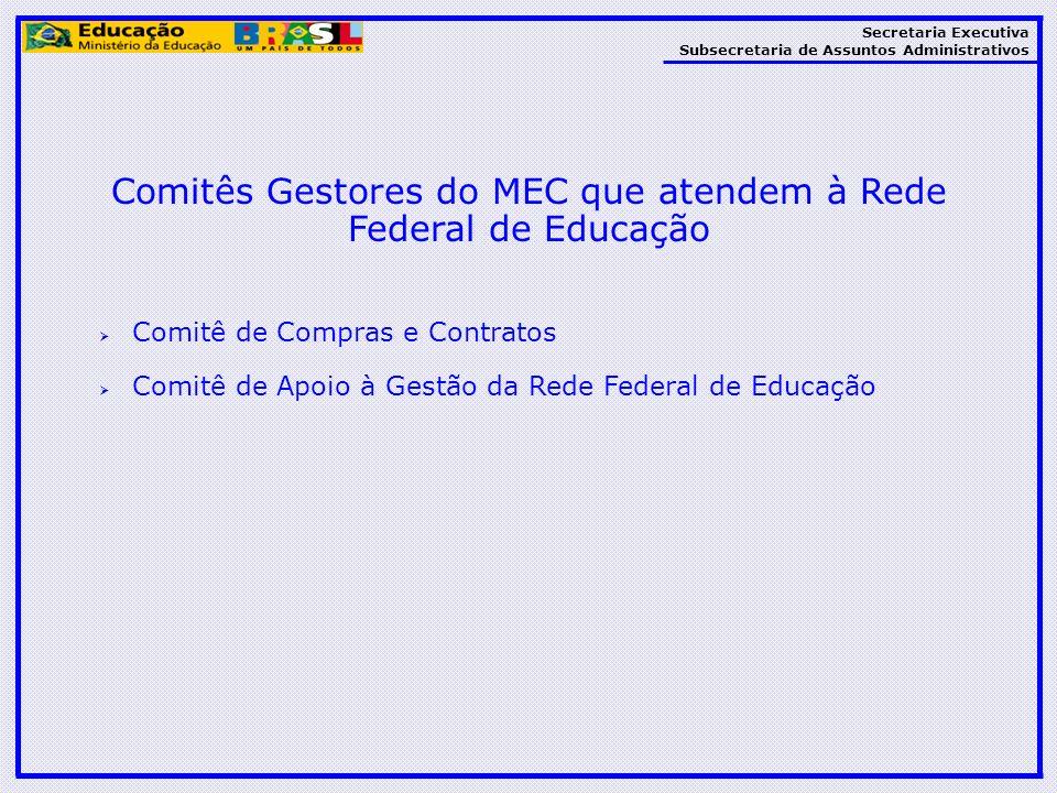 Secretaria Executiva Subsecretaria de Assuntos Administrativos Comitês Gestores do MEC que atendem à Rede Federal de Educação Comitê de Compras e Cont