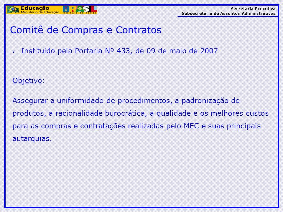 Secretaria Executiva Subsecretaria de Assuntos Administrativos Comitê de Compras e Contratos Instituído pela Portaria Nº 433, de 09 de maio de 2007 Ob