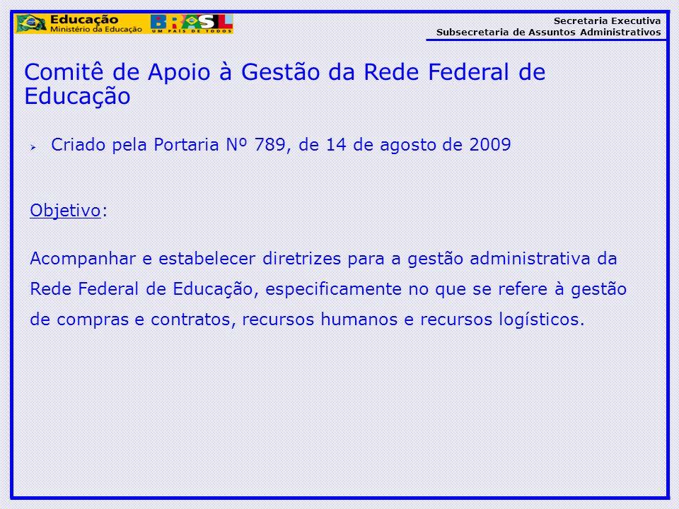 Secretaria Executiva Subsecretaria de Assuntos Administrativos Comitê de Apoio à Gestão da Rede Federal de Educação Criado pela Portaria Nº 789, de 14