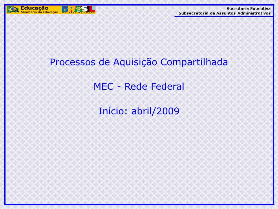 Secretaria Executiva Subsecretaria de Assuntos Administrativos Processos de Aquisição Compartilhada MEC - Rede Federal Início: abril/2009