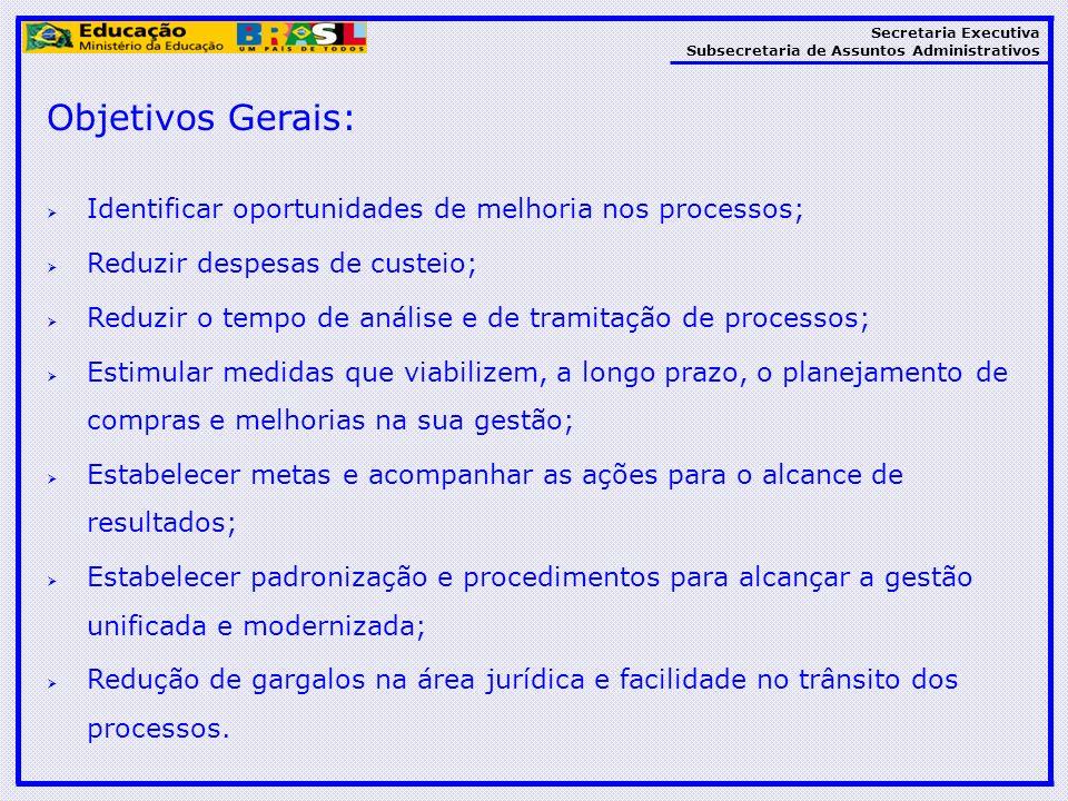 Secretaria Executiva Subsecretaria de Assuntos Administrativos Objetivos Gerais: Identificar oportunidades de melhoria nos processos; Reduzir despesas