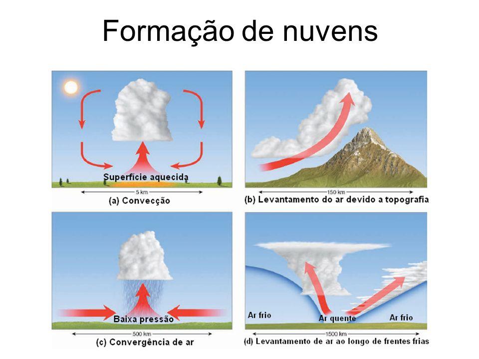 Formação de nuvens