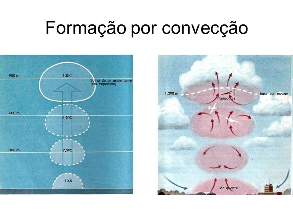 Formação por convecção