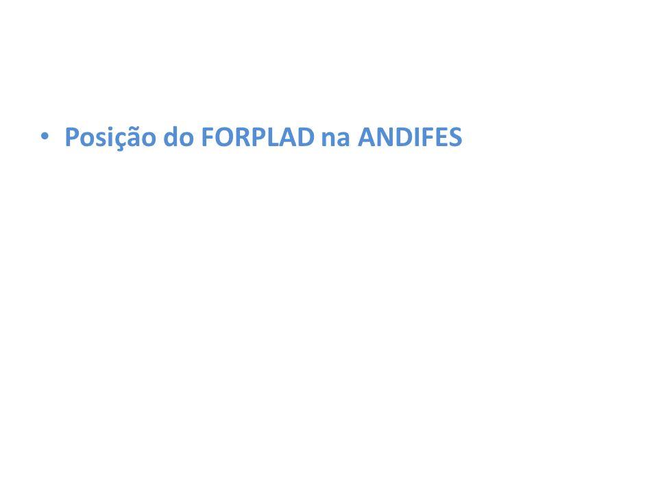 Posição do FORPLAD na ANDIFES