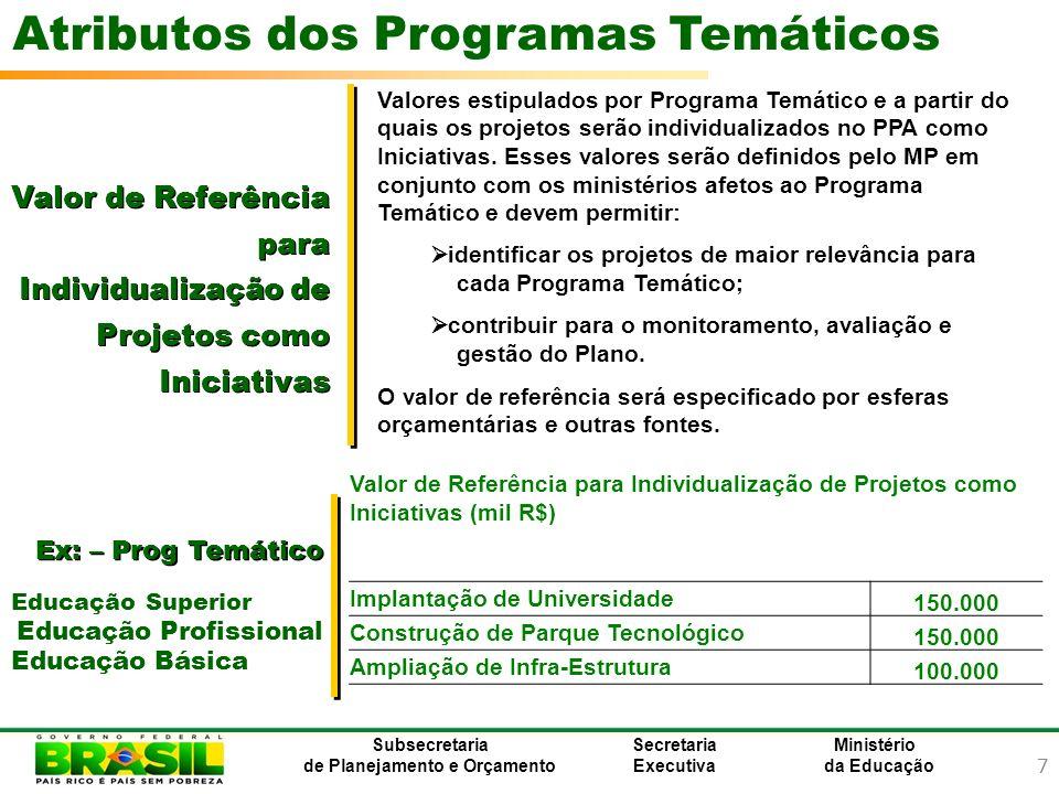 18 Ministério da Educação Subsecretaria de Planejamento e Orçamento Secretaria Executiva INICIATIVAS DO OBJETIVO 1 1.5 - Construção de Prédios Anexos ao Hospital de Clínicas de Porto Alegre.