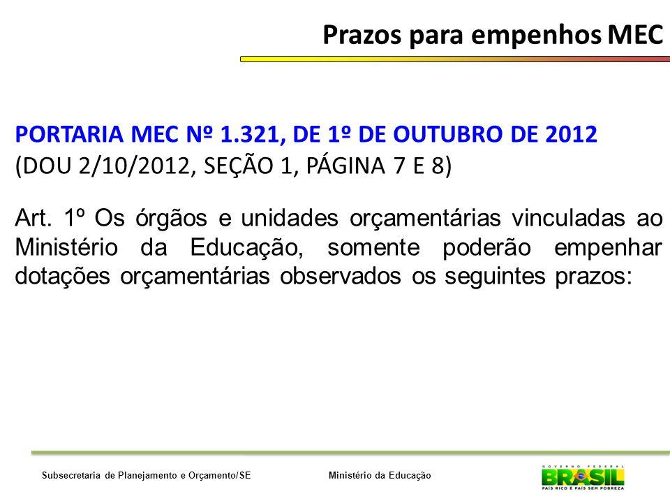 Ministério da EducaçãoSubsecretaria de Planejamento e Orçamento/SE Prazos para empenhos MEC PORTARIA MEC Nº 1.321, DE 1º DE OUTUBRO DE 2012 (DOU 2/10/