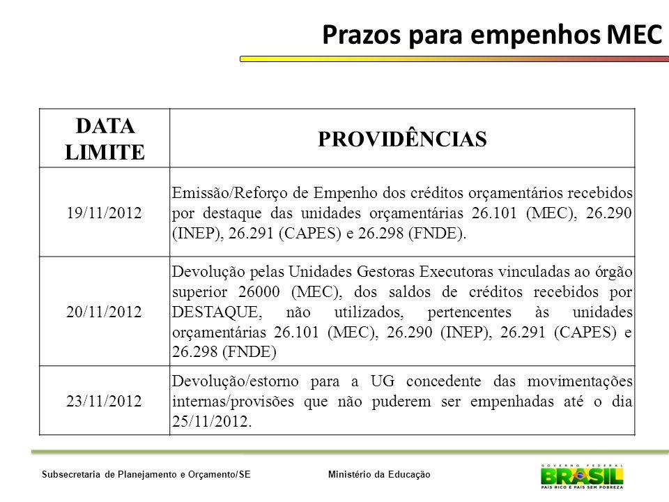 Ministério da EducaçãoSubsecretaria de Planejamento e Orçamento/SE Prazos para empenhos MEC DATA LIMITE PROVIDÊNCIAS 19/11/2012 Emissão/Reforço de Emp