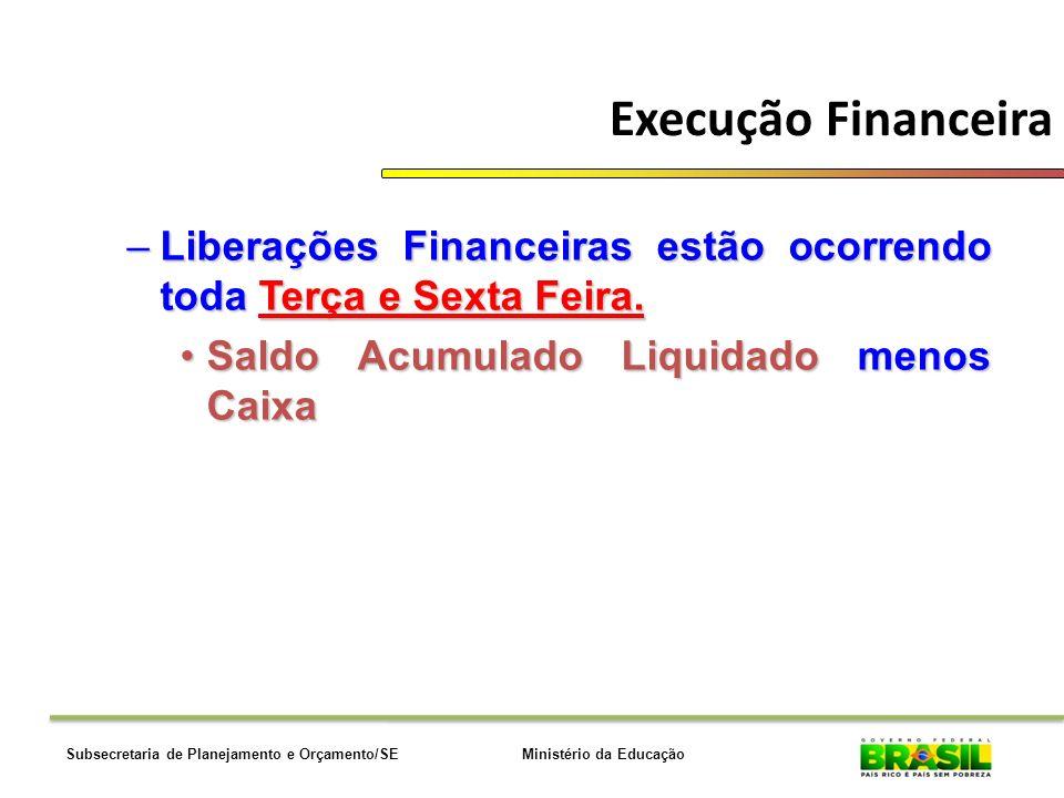 Ministério da EducaçãoSubsecretaria de Planejamento e Orçamento/SE Execução Financeira –Liberações Financeiras estão ocorrendo toda Terça e Sexta Feir