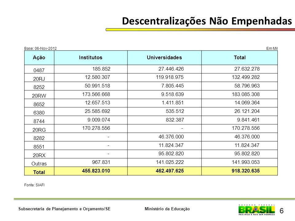Ministério da EducaçãoSubsecretaria de Planejamento e Orçamento/SE 6 Descentralizações Não Empenhadas Base: 06-Nov-2012 Em Mil AçãoInstitutosUniversid