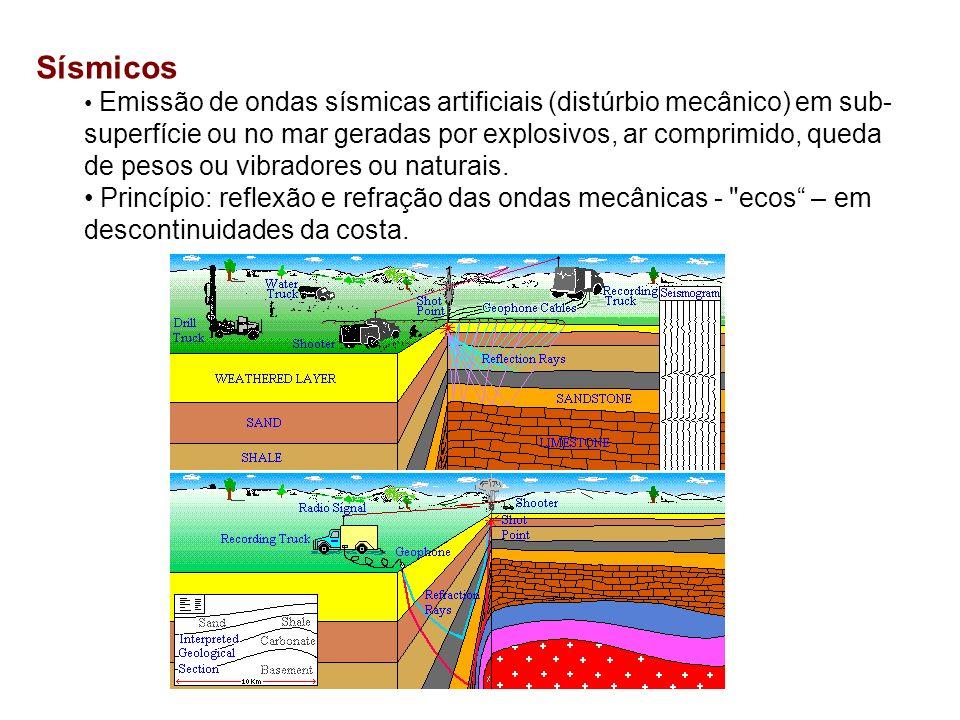 Sísmicos Emissão de ondas sísmicas artificiais (distúrbio mecânico) em sub- superfície ou no mar geradas por explosivos, ar comprimido, queda de pesos