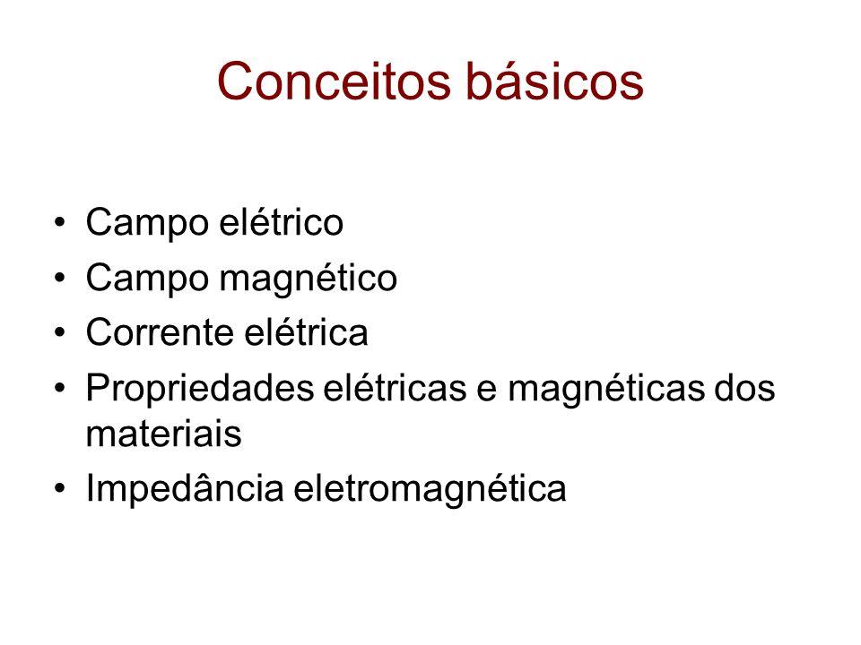 Conceitos básicos Campo elétrico Campo magnético Corrente elétrica Propriedades elétricas e magnéticas dos materiais Impedância eletromagnética
