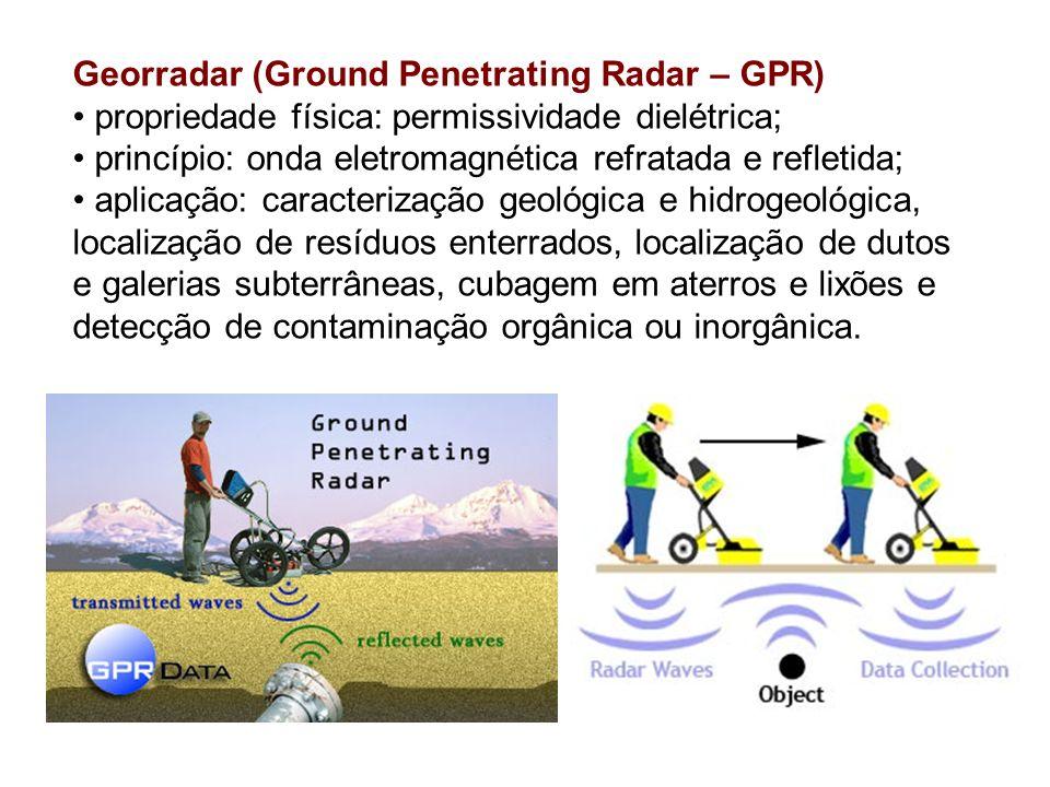 Georradar (Ground Penetrating Radar – GPR) propriedade física: permissividade dielétrica; princípio: onda eletromagnética refratada e refletida; aplic