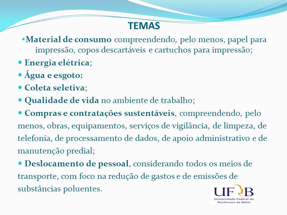 TEMAS Material de consumo compreendendo, pelo menos, papel para impressão, copos descartáveis e cartuchos para impressão; Energia elétrica; Água e esg
