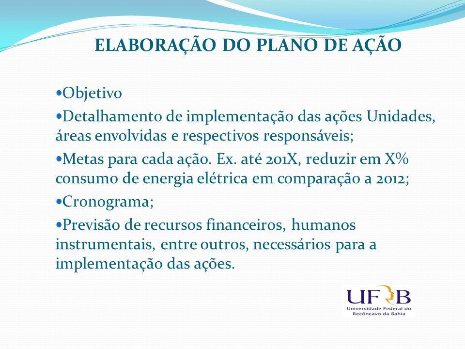 ELABORAÇÃO DO PLANO DE AÇÃO Objetivo Detalhamento de implementação das ações Unidades, áreas envolvidas e respectivos responsáveis; Metas para cada aç