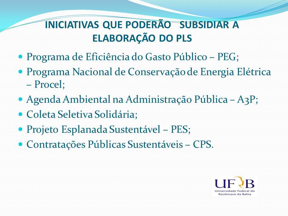 Programa de Eficiência do Gasto Público – PEG; Programa Nacional de Conservação de Energia Elétrica – Procel; Agenda Ambiental na Administração Públic